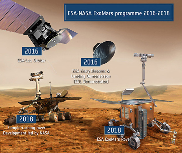 Graphic showing the now defunct ESA/NASA ExoMars project. (Credit: ESA/NASA)