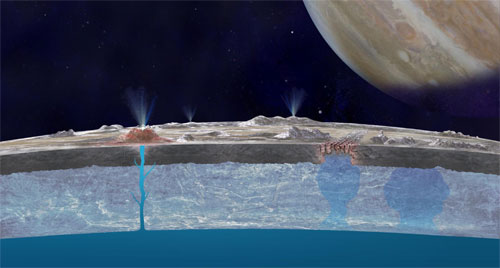 Water reaching the surface of Europa. (Credit: NASA/JPL-Caltech)