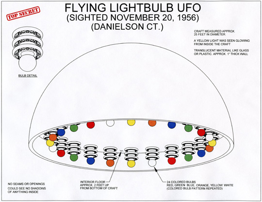 Illustration of Connecticut Flying Lightbulb UFO by Michael Schratt