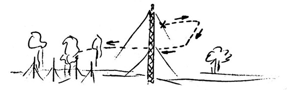 UFO seen by military personnel at Campoformido (Udine) August 12, 1974. This is one of the witness drawings included in the book.