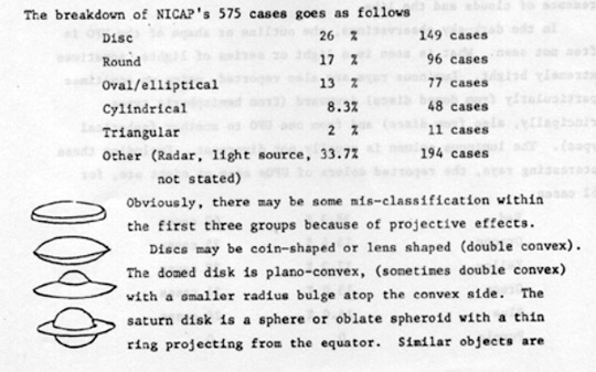 Excerpt from Kocher's RAND UFO report.