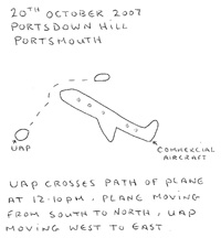 Portsdown-Hill-UFO