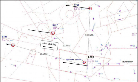 Radar data during event. (Credit: UK Airprox Board)
