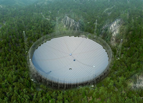 China's FAST radio telescope. (Credit: arXiv)