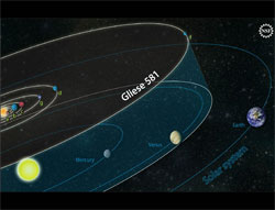 Orbit of Gliese 581's planets compared to our solar system (credit: NASA)