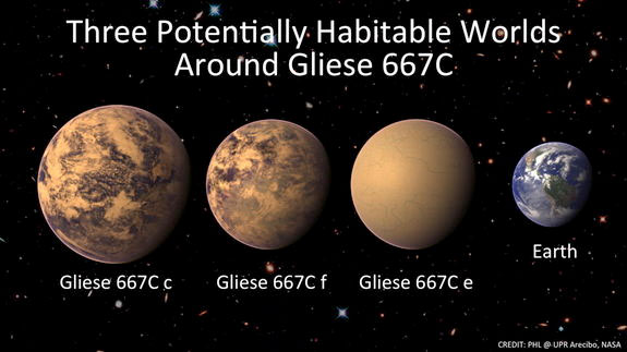 Three potentially habitable alien worlds found