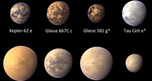 Number of confirmed alien planets nearing 1,000