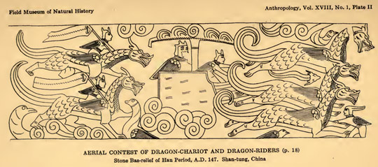 Stone Bas-relief of Aerial Contest of Dragon-Chariot and Dragon-Riders, Han Period, AD 147 (Image Credit: B. Laufer, The Prehistory of Aviation)