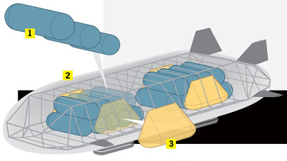 Graphic demonstrating the aircraft's cargo capabilities. (Credit: Worldwide Aeros Corp.)