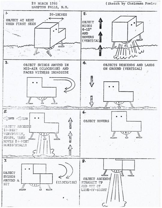 Box shaped UFO sighting