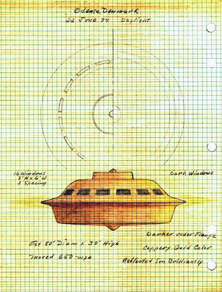 Depiction of Denmark UFO 1974