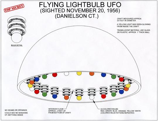 Illustration of Connecticut Flying Lightbulb UFO by Michael Schratt