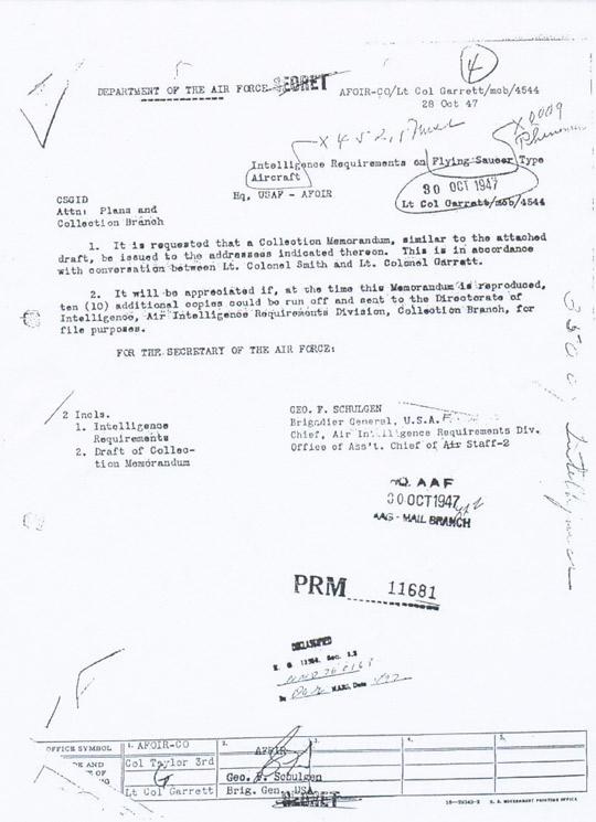 Schulgen Collection Memorandum