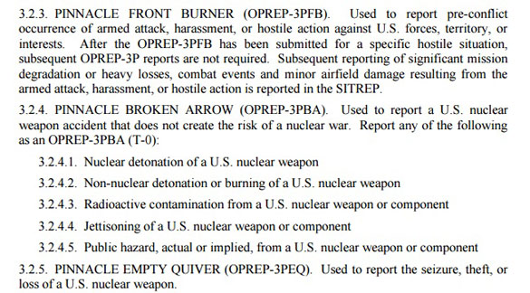 OPREP excerpt from AFI 10-206. (Credit: USAF)