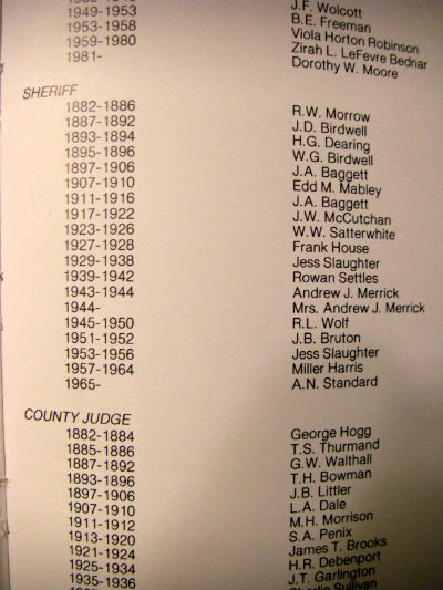 List of Sheriffs at Big Springs.