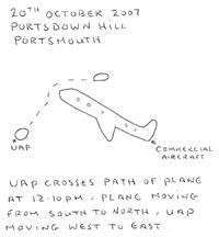 Portsdown-Hill-UFO