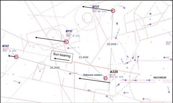 Radar data during event. (Credit: UK Airprox Board)
