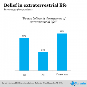 ET Poll