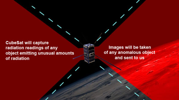 Image of the UFO CubeSat design provided by CubeSat for Disclosure. (Credit: CubeSat for Disclosure)