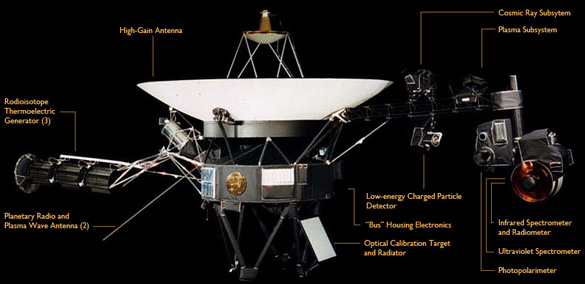 Voyager Features