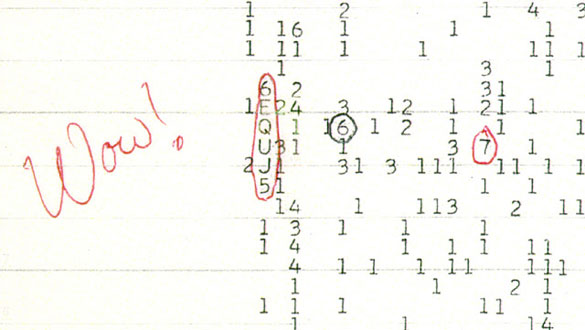 """A scan of a color copy of the original computer printout, taken several years after the 1977 arrival of the """"Wow!"""" signal. It was a strong narrowband radio signal detected by Jerry R. Ehman on August 15, 1977, while he was working on a SETI project at the Big Ear radio telescope of The Ohio State University. The signal appears to have come from an area of the sky with no stars or planets, northwest of the globular cluster M55. Image Credit: The Ohio State University Radio Observatory and the North American AstroPhysical Observatory (NAAPO)."""