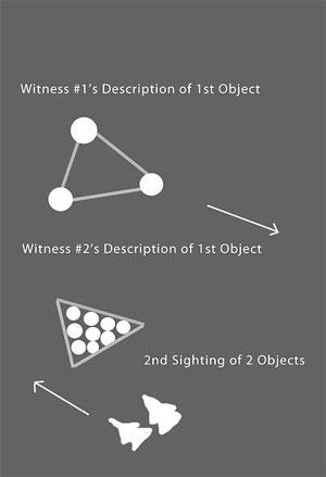 Illustration of the UFOs based on witness testimony. (Credit: Ben Hansen)