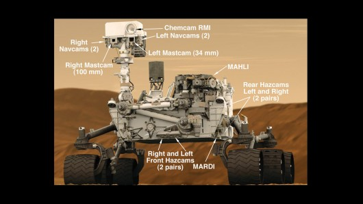 Curiosity's cameras. (Credit: JPL/NASA)