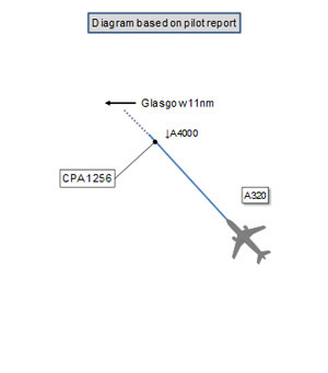 Diagram of the near-collision. (Credit: UKAB)