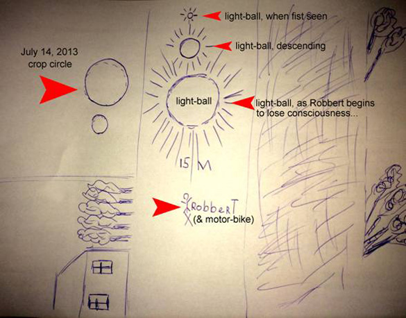 """Robbert's drawing showing the size of the light-ball as he watched it descend, before he lost consciousness & then """"came to"""" inside the new formation."""