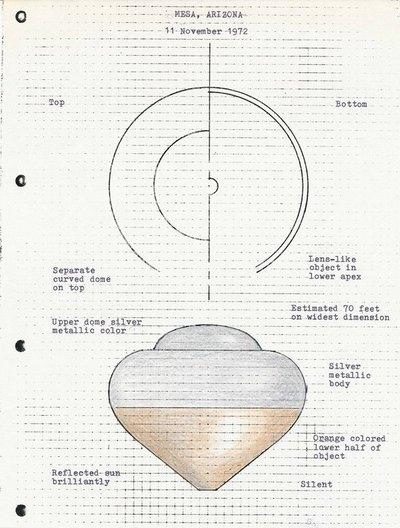 1972 Illustration of Mesa UFO - Wendelle Stevens