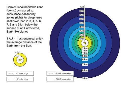 Subsurface habitability zone. (Credit: Sean McMahon)