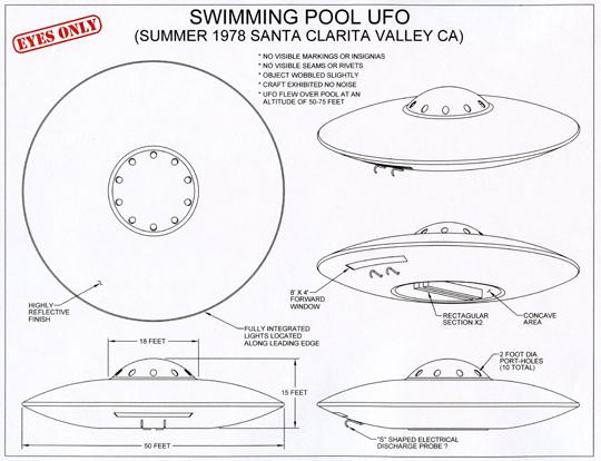 Diagram of UFO description by Michael Schratt
