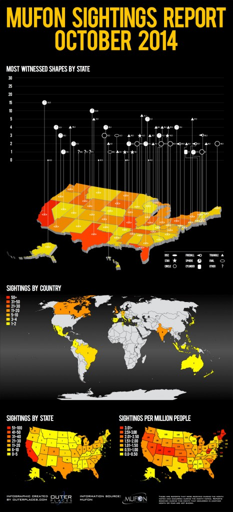 ufo-hot-spots-october-2014-infographic