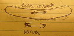 Witness drawing of the UFO.